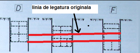 linia tehnologica M3-M1.png