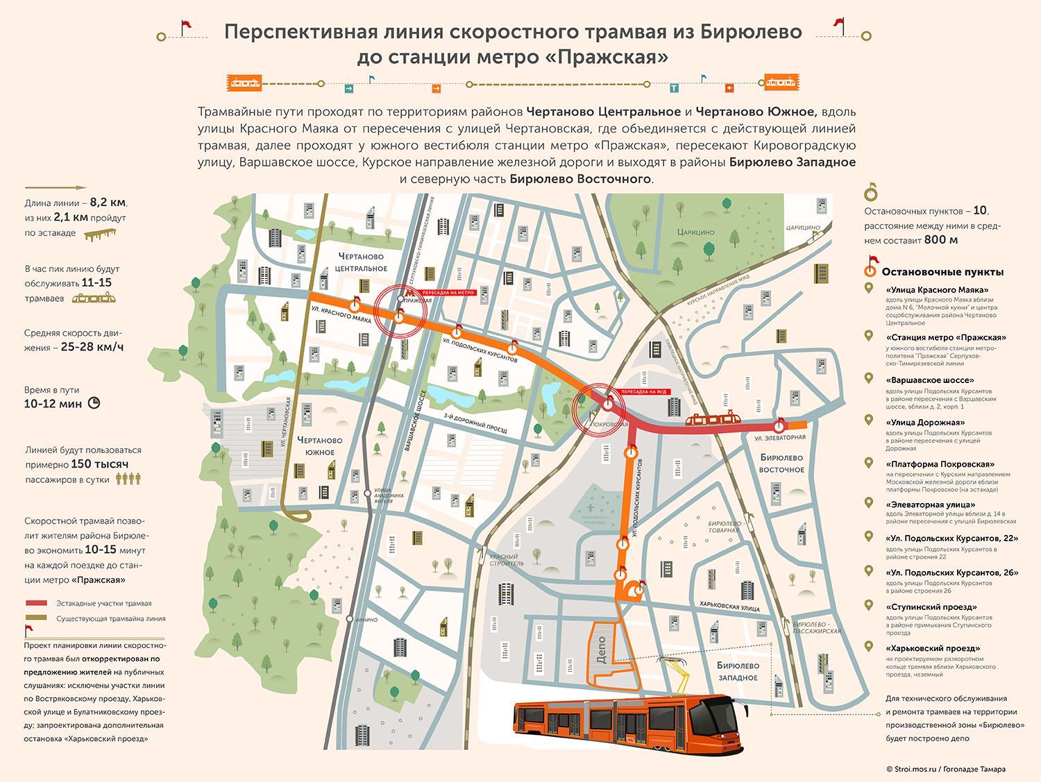 Moscow tram line Byrulyovo.png