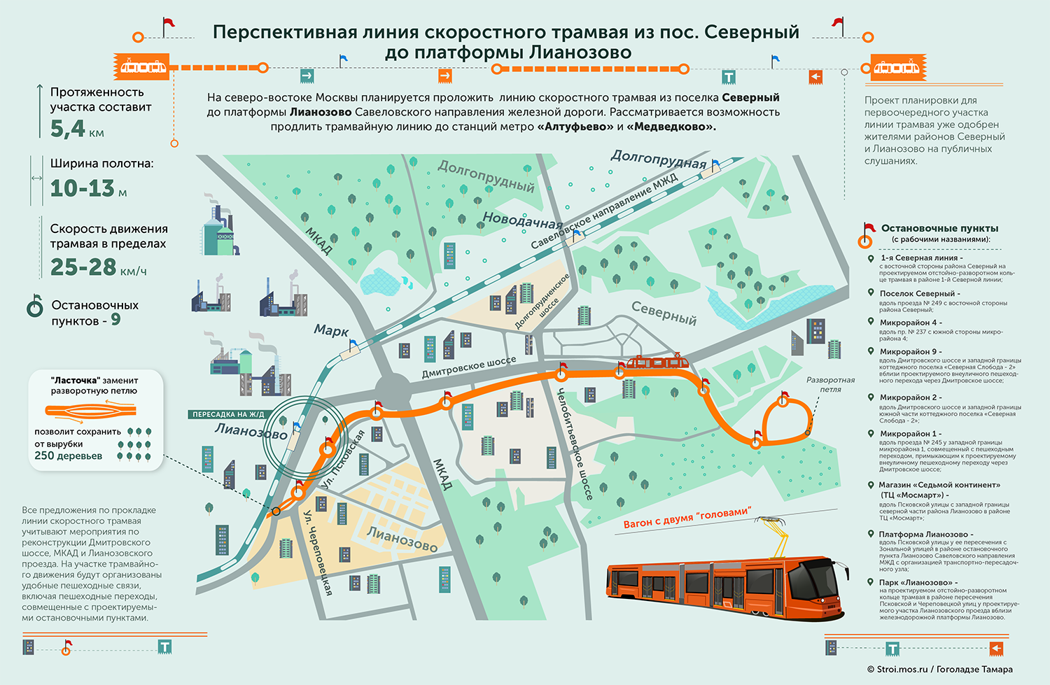 Moscow tram line Lianozovo.png